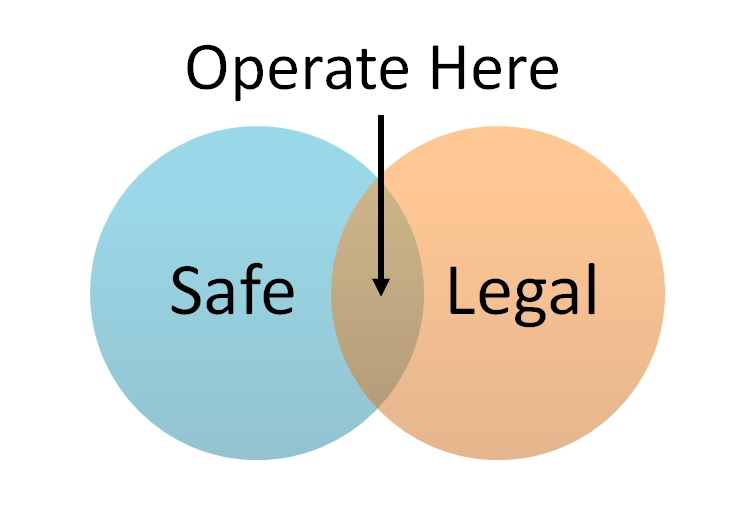 Safe AND Legal - Operate There